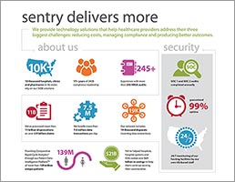 sentry delivers more 1 - Resources